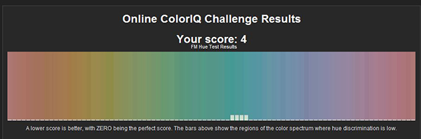 Luke Zeme Photography IQ-result Are your eyes Calibrated, a FUN colour IQ test