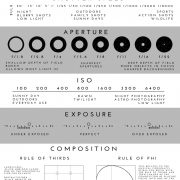 DSLR Manual Photography Cheat Sheet