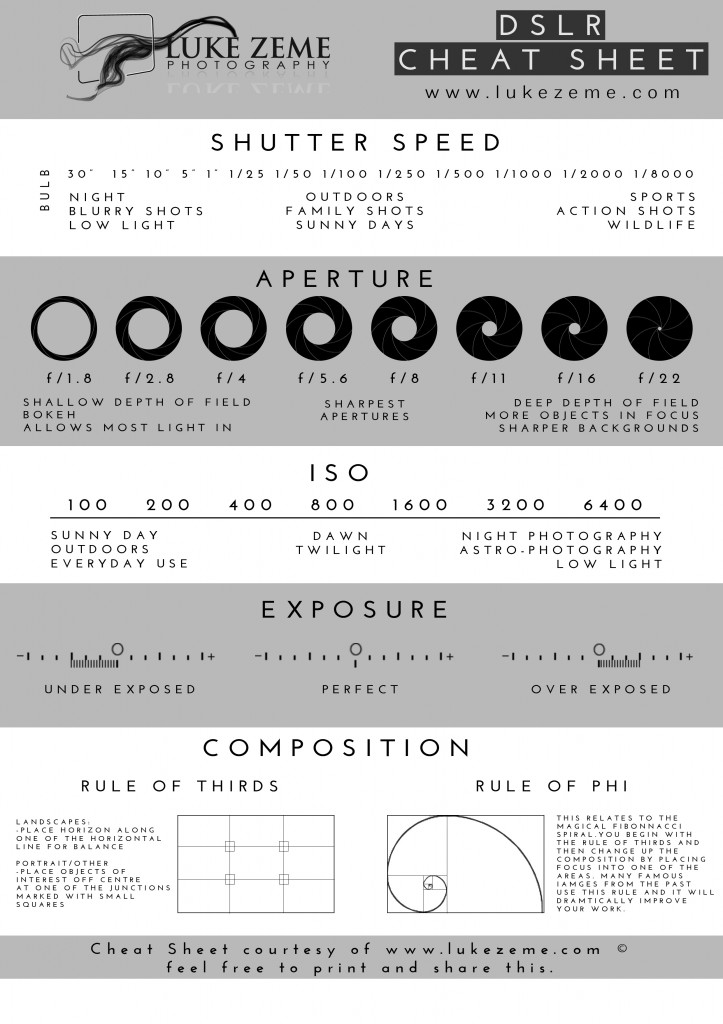 Manual-photography-DSLR-Cheat-Sheet-by-luke-zeme